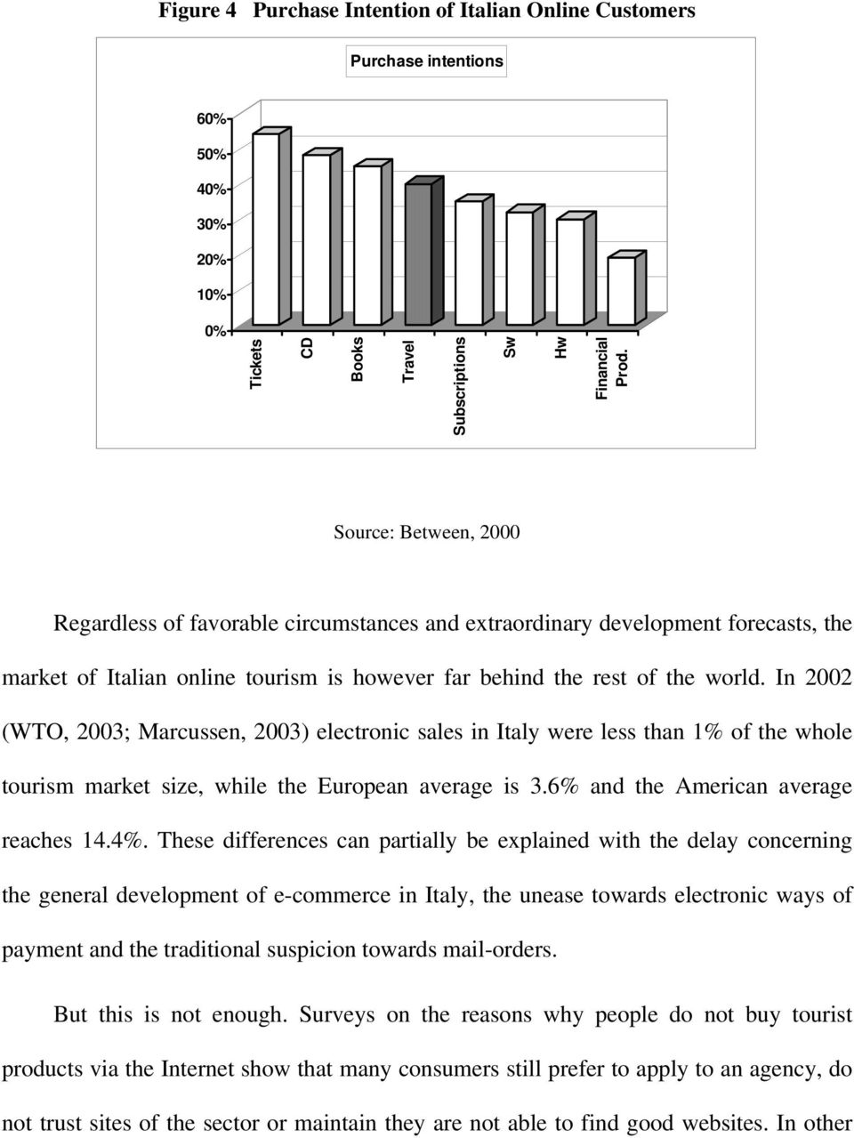 In 2002 (WTO, 2003; Marcussen, 2003) electronic sales in Italy were less than 1% of the whole tourism market size, while the European average is 3.6% and the American average reaches 14.4%.