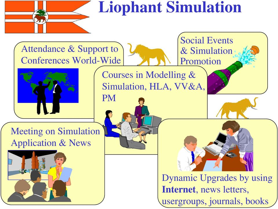 Simulation Promotion Meeting on Simulation Application & News