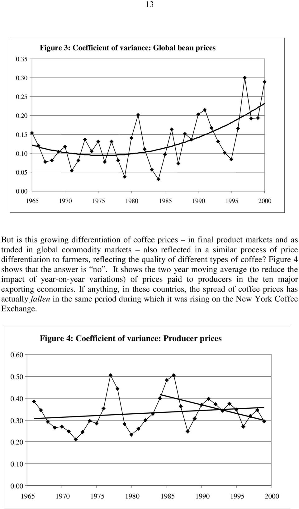 of price differentiation to farmers, reflecting the quality of different types of coffee? Figure 4 shows that the answer is no.