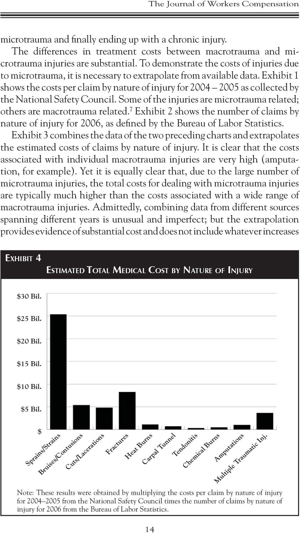 Exhibit 1 shows the costs per claim by nature of injury for 2004 2005 as collected by the National Safety Council. Some of the injuries are microtrauma related; others are macrotrauma related.