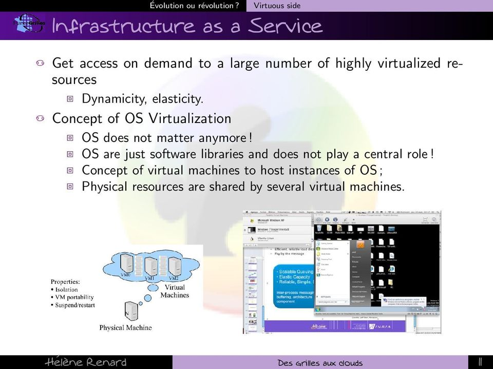 resources Dynamicity, elasticity. Concept of OS Virtualization OS does not matter anymore!