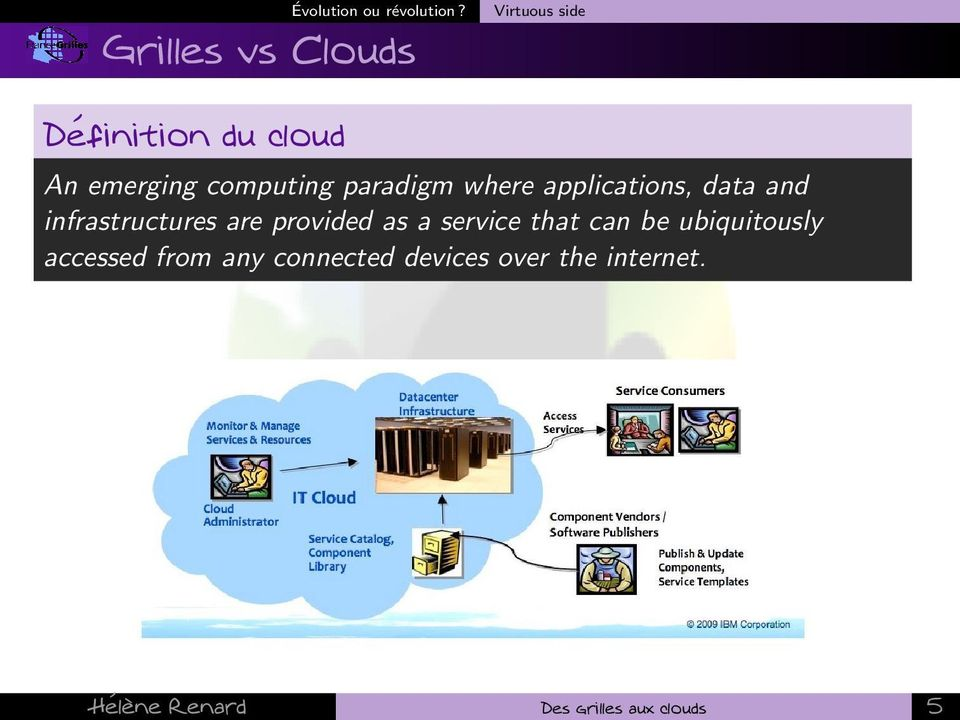 paradigm where applications, data and infrastructures are provided as a