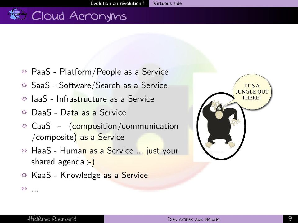 Service IaaS - Infrastructure as a Service DaaS - Data as a Service CaaS -