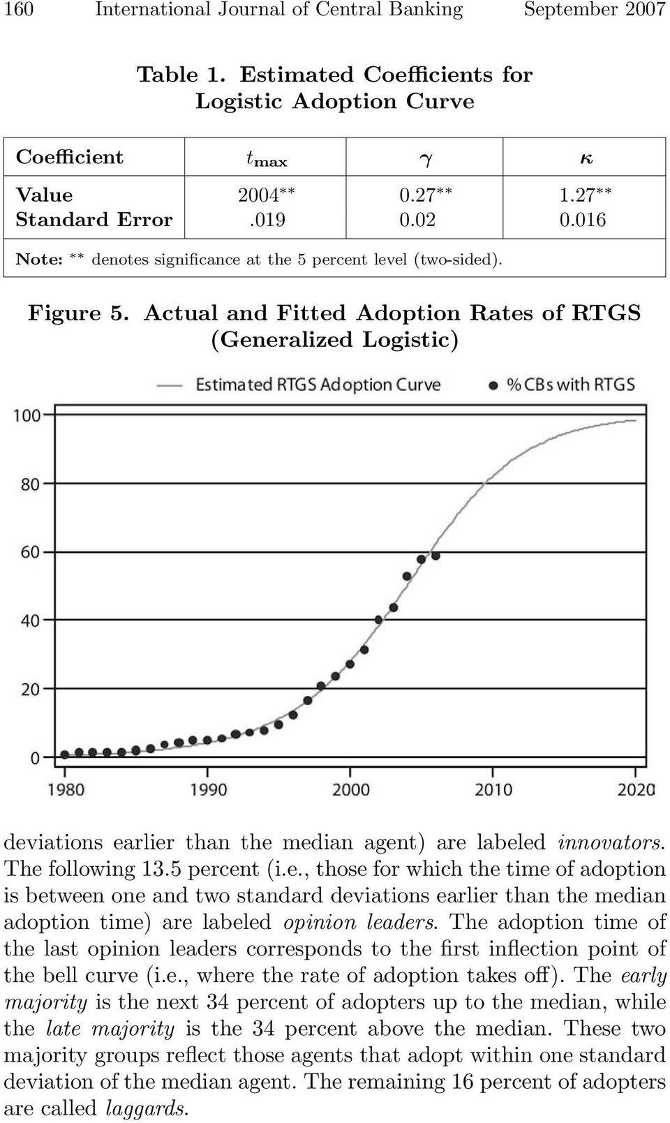 Actual and Fitted Adoption Rates of RTGS (Generalized Logistic) deviations earlier than the median agent) are labeled innovators. The following 13.5 percent (i.e., those for which the time of adoption is between one and two standard deviations earlier than the median adoption time) are labeled opinion leaders.