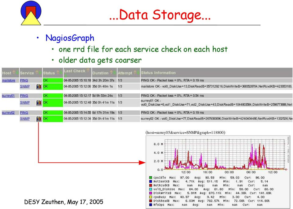 service check on each host older data