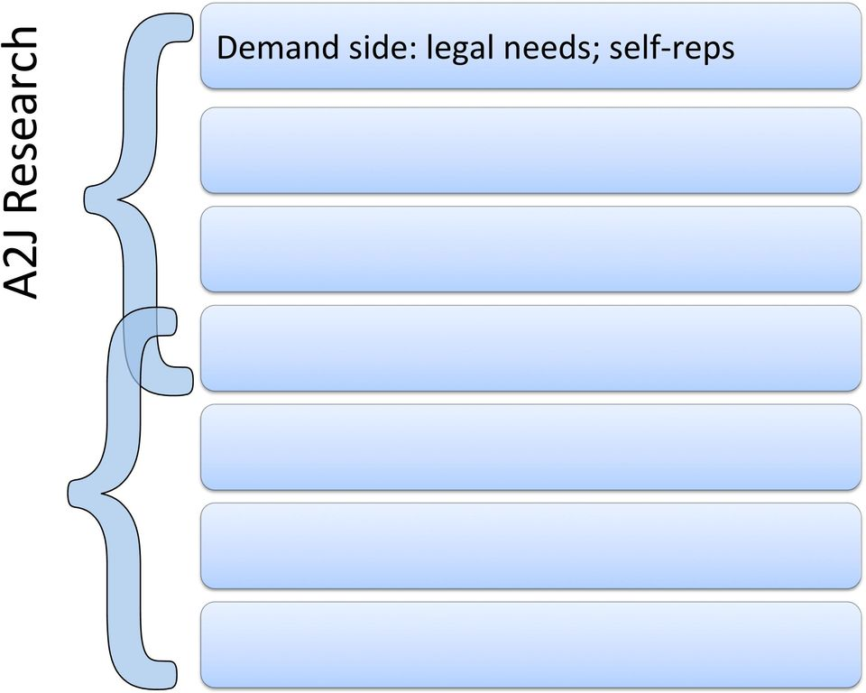 legal needs;