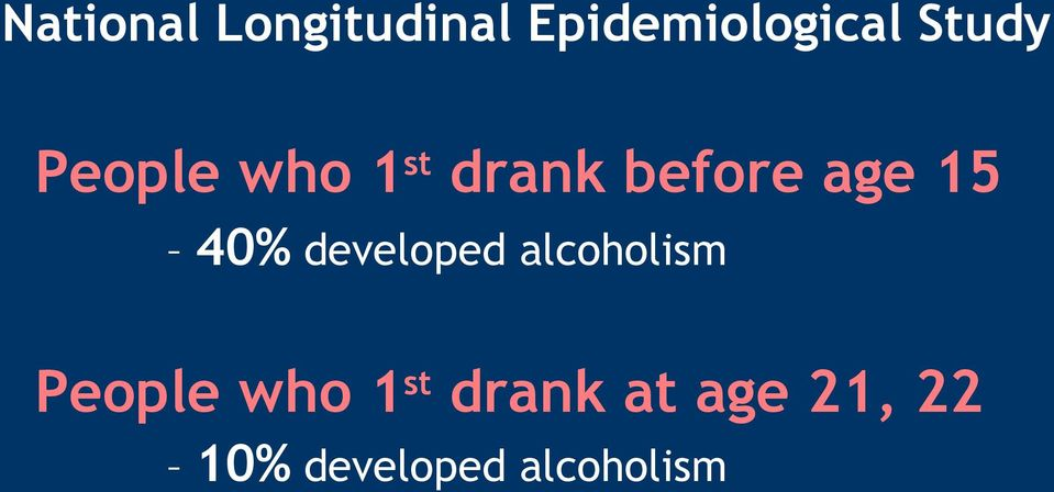 40% developed alcoholism People who 1st