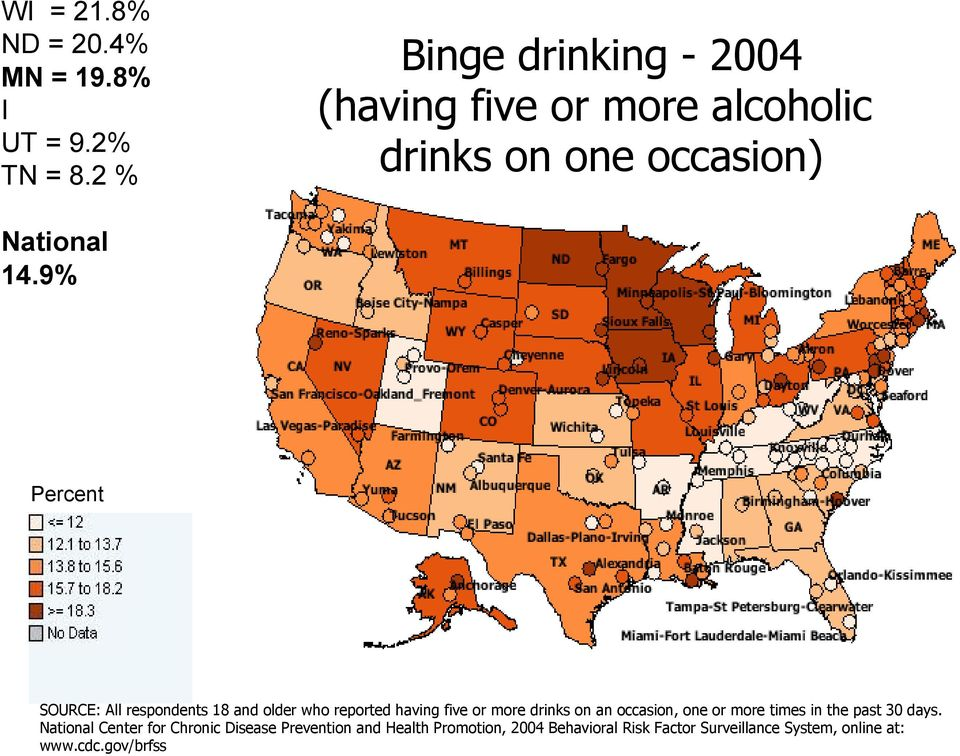 9% Percent SOURCE: All respondents 18 and older who reported having five or more drinks on an occasion, one