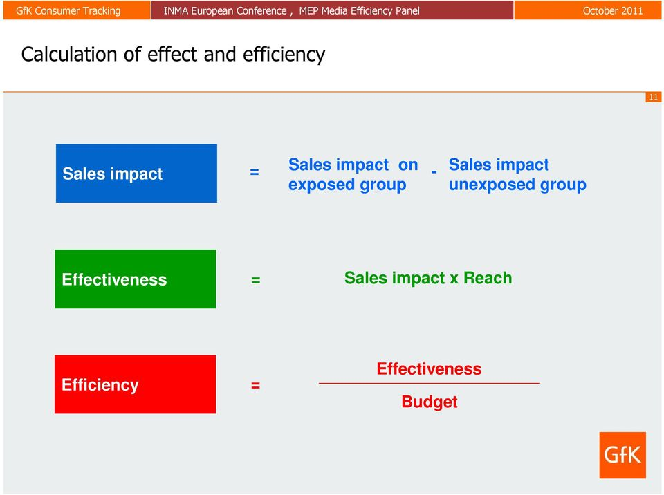 impact unexposed group Effectiveness = Sales