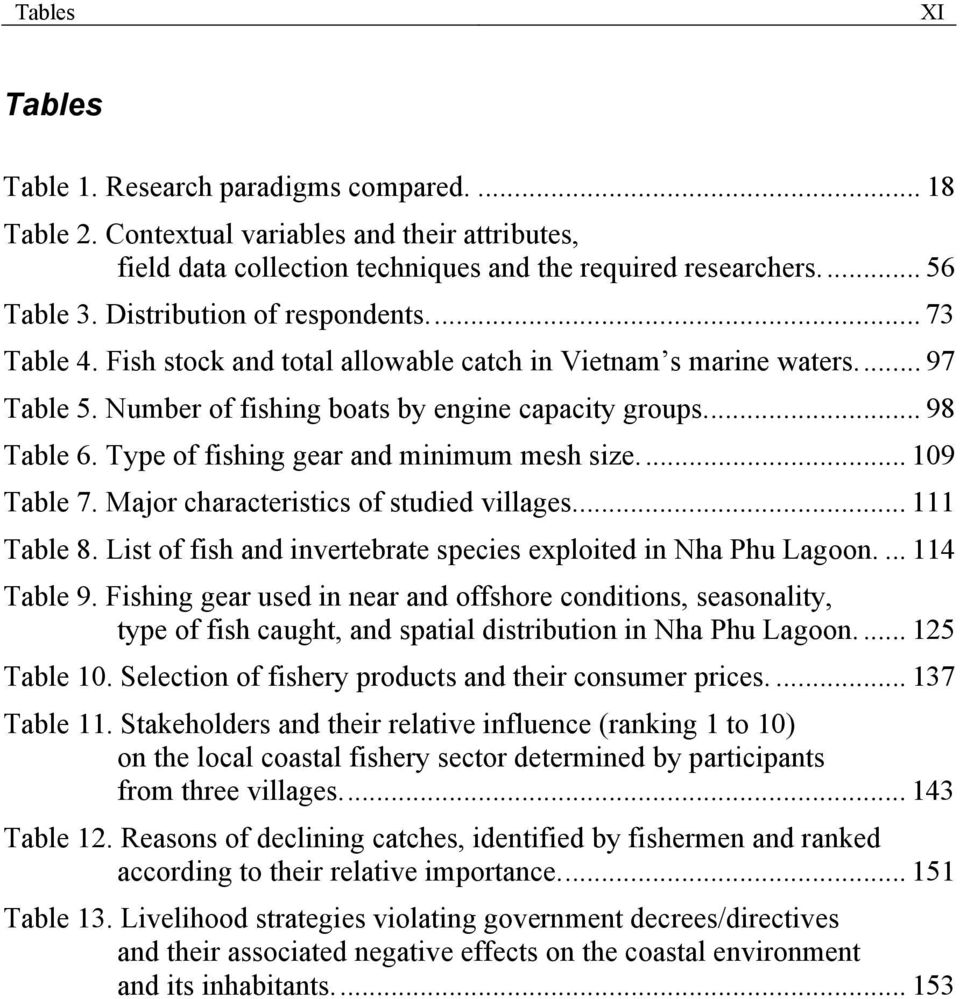 Type of fishing gear and minimum mesh size... 109 Table 7. Major characteristics of studied villages... 111 Table 8. List of fish and invertebrate species exploited in Nha Phu Lagoon.... 114 Table 9.