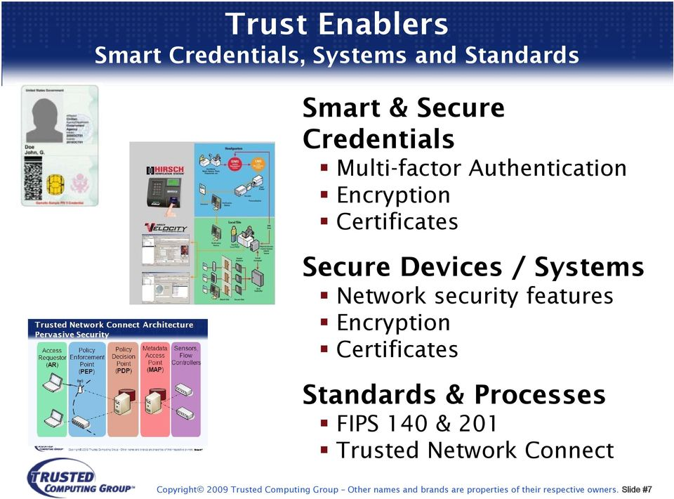 Encryption Certificates Standards & Processes FIPS 140 & 201 Trusted Network Connect Copyright