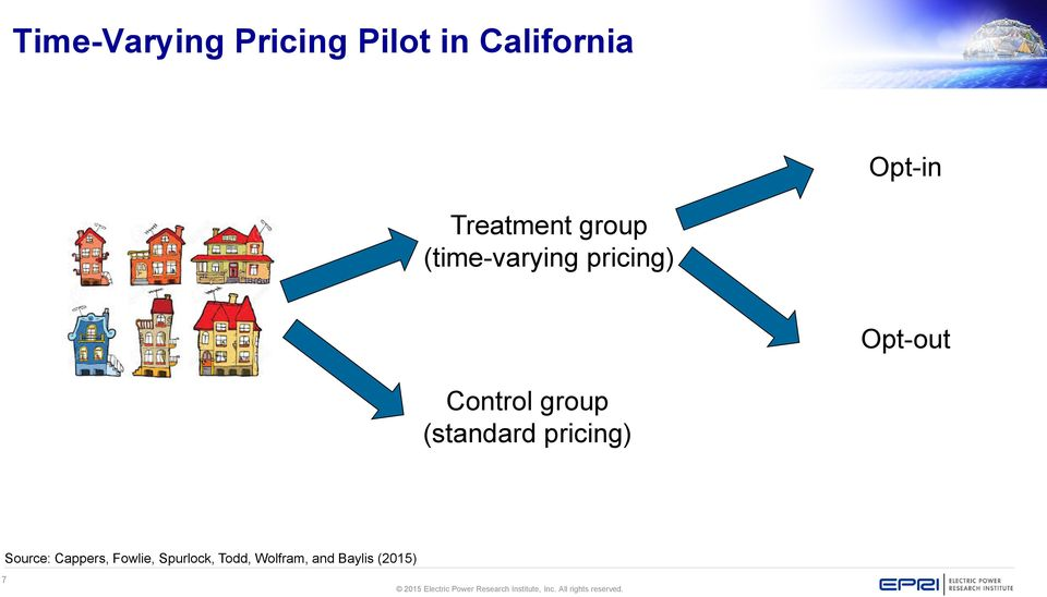 Control group (standard pricing) Source: Cappers,