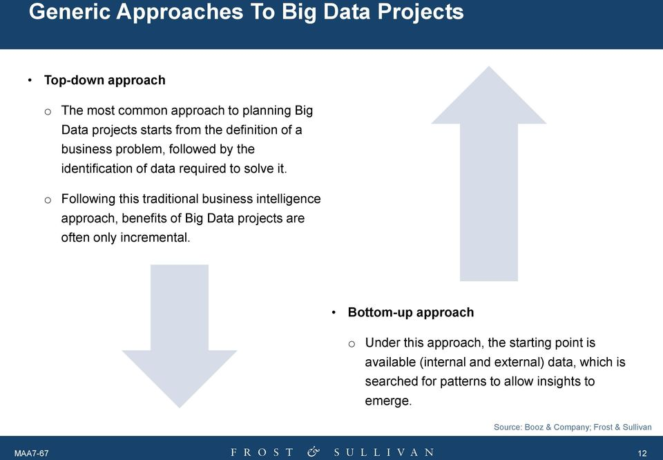 o Following this traditional business intelligence approach, benefits of Big Data projects are often only incremental.