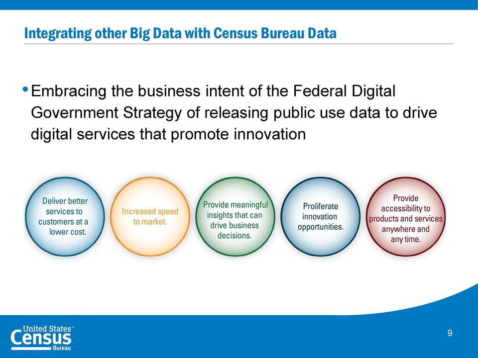 Digital Government Strategy of releasing public