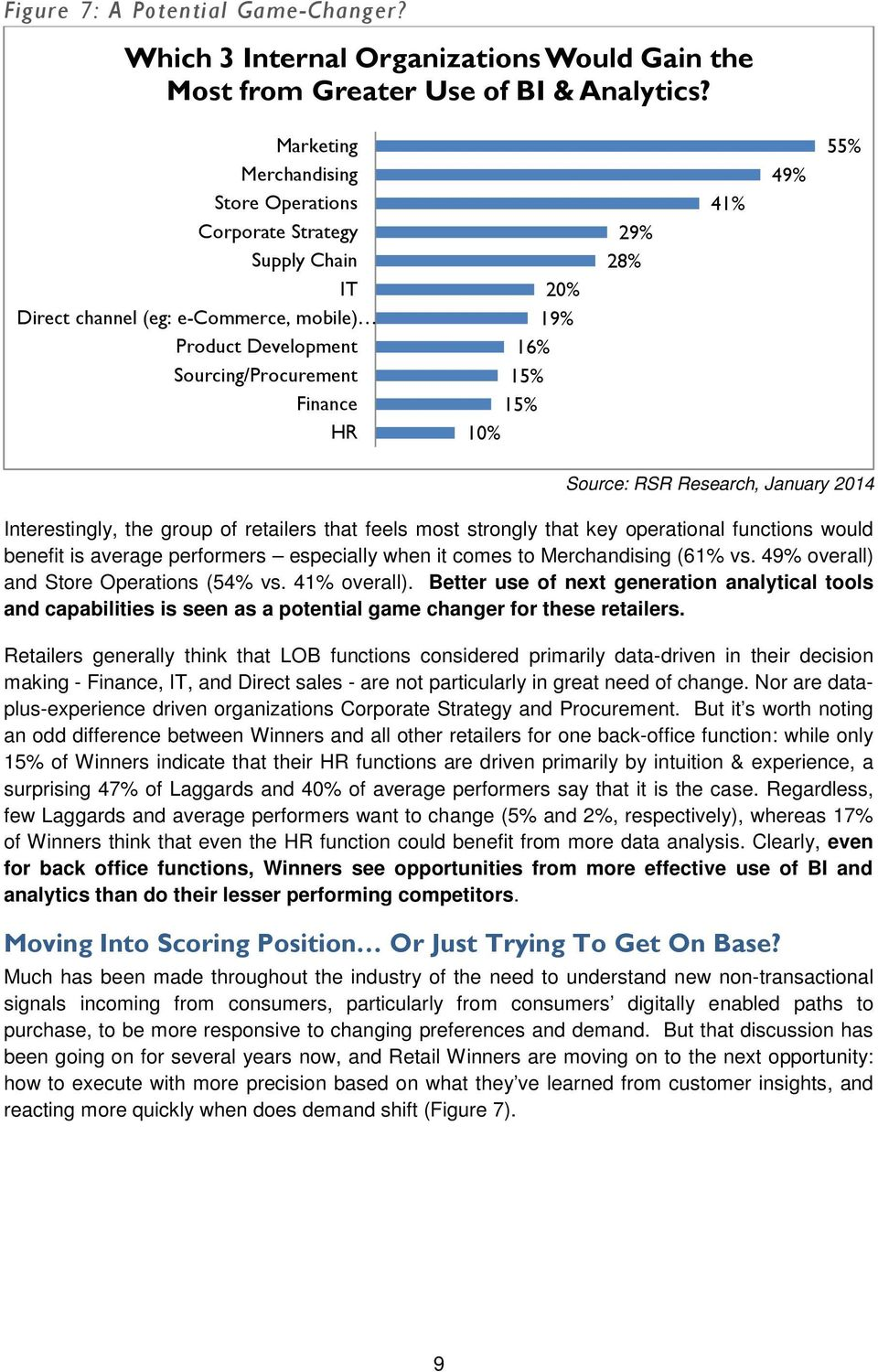 41% 49% 55% Source: RSR Research, January 2014 Interestingly, the group of retailers that feels most strongly that key operational functions would benefit is average performers especially when it