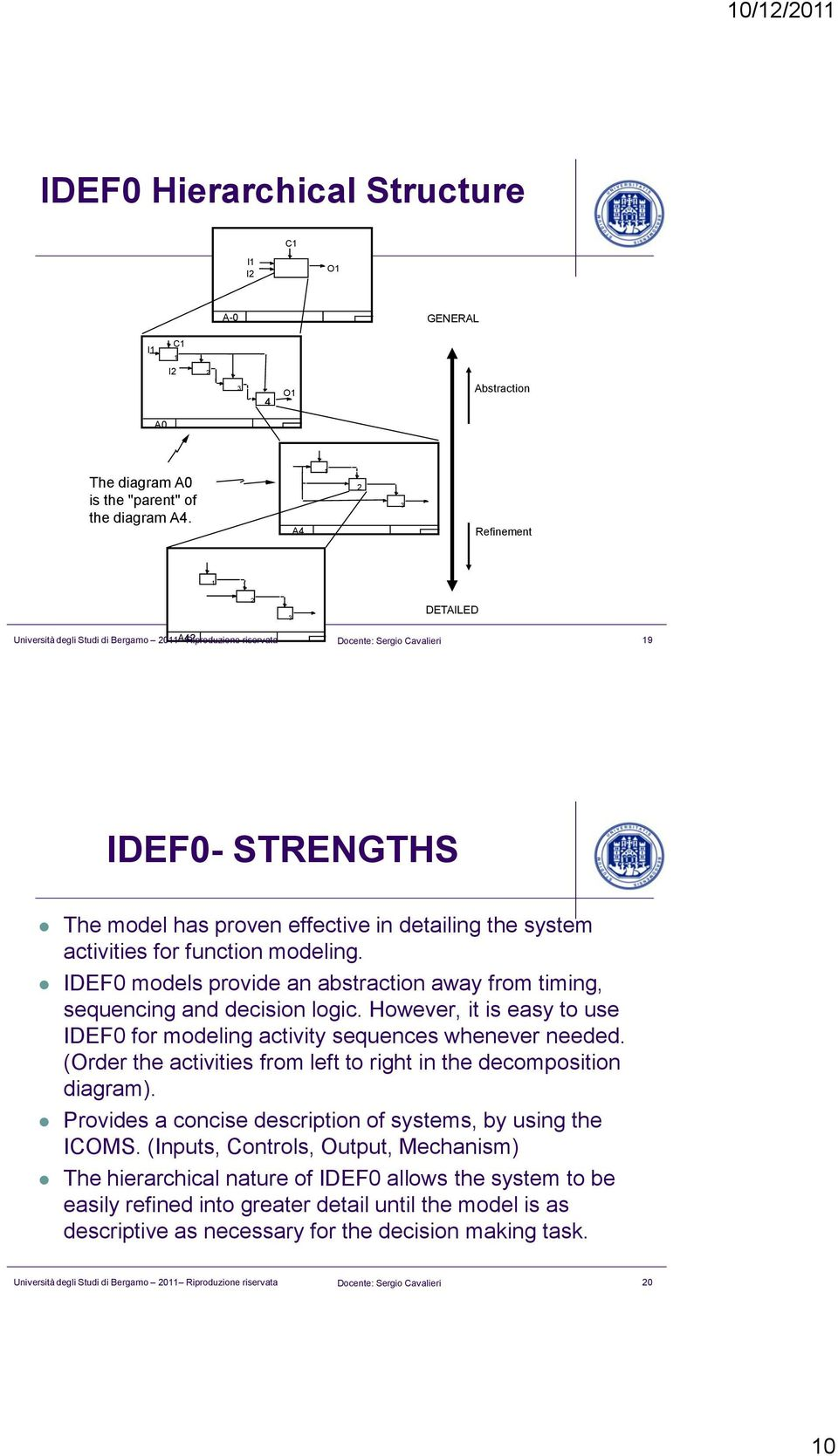 system activities for function modeling. IDEF0 models provide an abstraction away from timing, sequencing and decision logic.