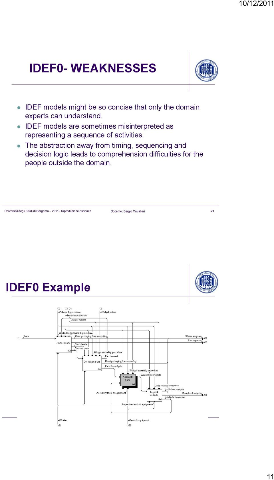 IDEF models are sometimes misinterpreted as representing a sequence of activities.