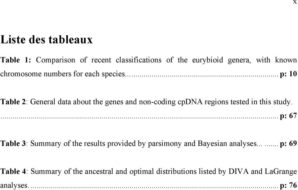 ..... p: 10 Table 2: General data about the genes and non-coding cpdna regions tested in this study.