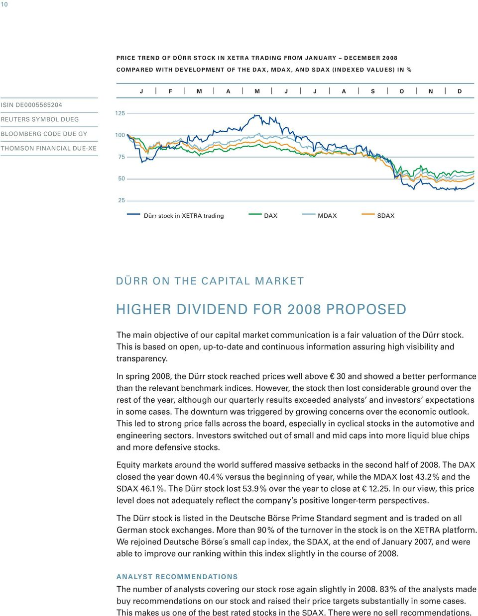 R on the capital market Higher dividend for 2008 proposed The main objective of our capital market communication is a fair valuation of the Dürr stock.