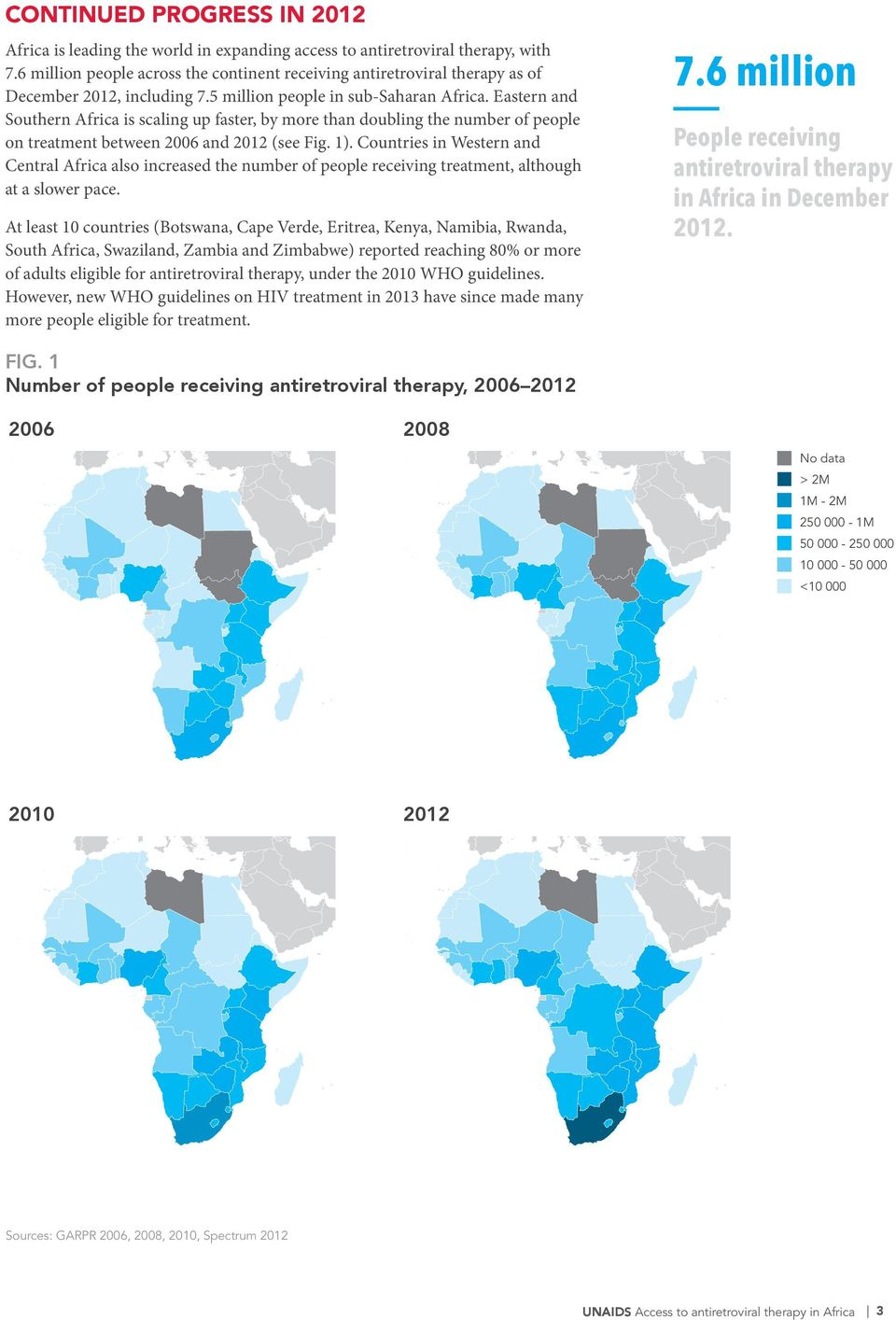 Eastern and Southern Africa is scaling up faster, by more than doubling the number of people on treatment between 2006 and 2012 (see Fig. 1).