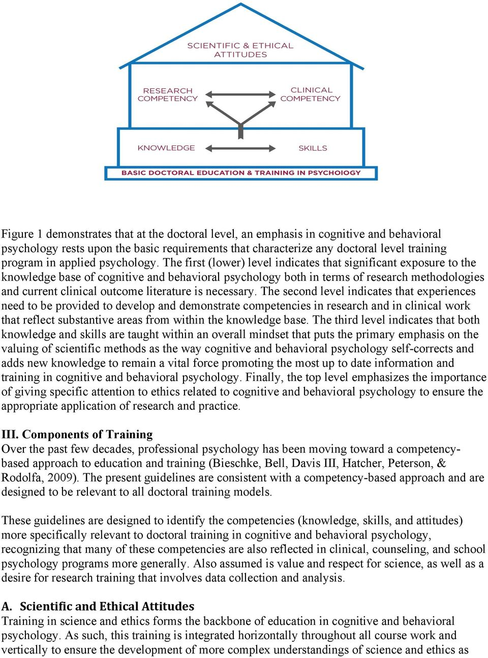 The first (lower) level indicates that significant exposure to the knowledge base of cognitive and behavioral psychology both in terms of research methodologies and current clinical outcome