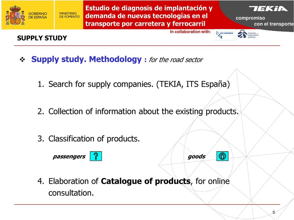 Search for supply companies. (TEKIA, ITS España) 2.