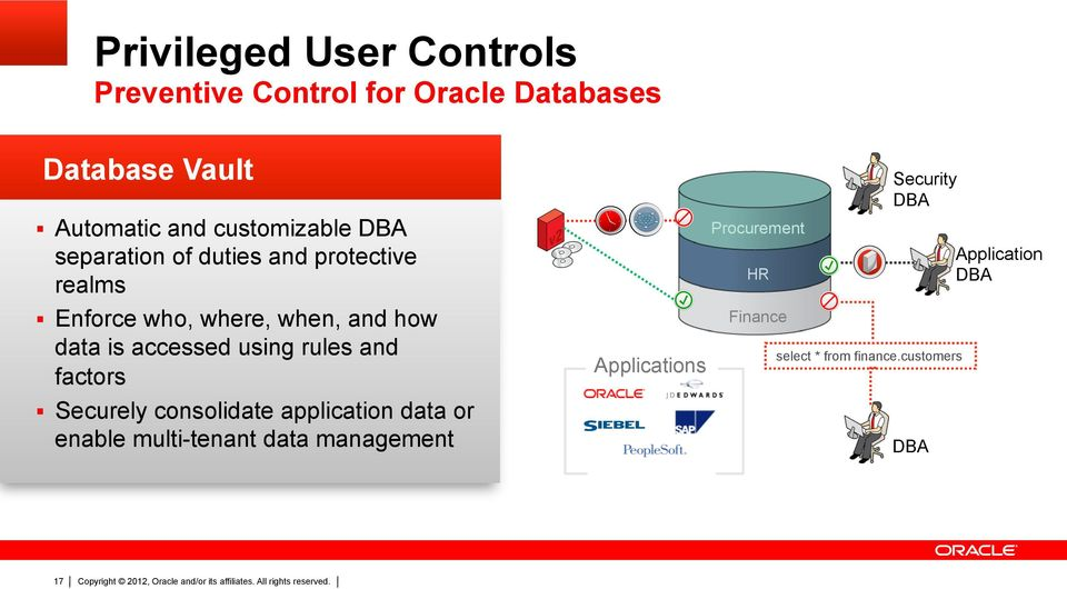 accessed using rules and factors Securely consolidate application data or enable multi-tenant data