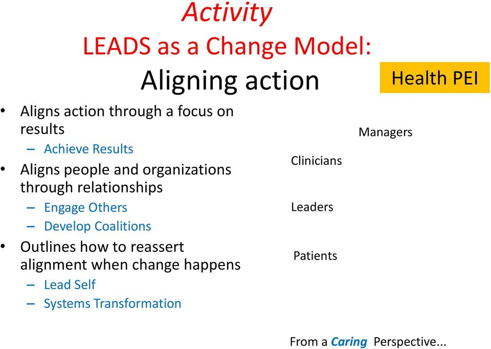Others Develop Coalitions Outlines how to reassert alignment when change happens Lead