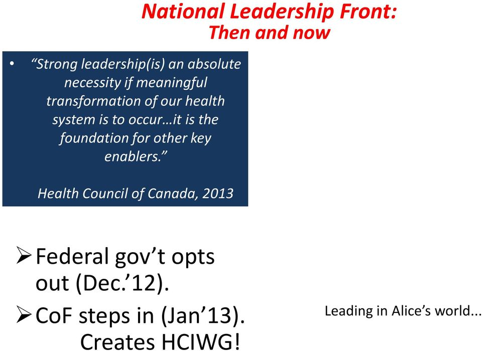 Health Council of Canada, 2013 National Leadership Front: Then and now Federal
