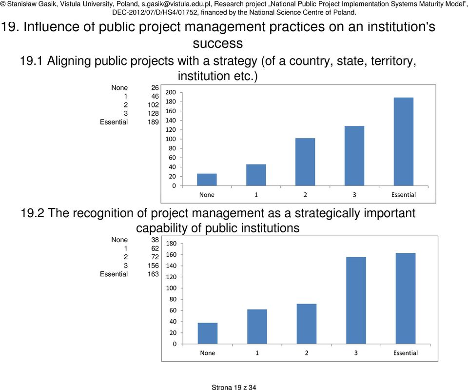 1 Aligning public projects with a strategy (of a country, state, territory, institution etc.