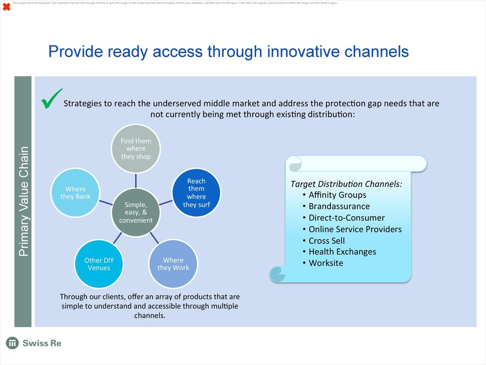 Provide ready access through innovative channels ü Strategies to reach the underserved middle market and address the protec4on gap needs that are not currently being met through exis4ng distribu4on: