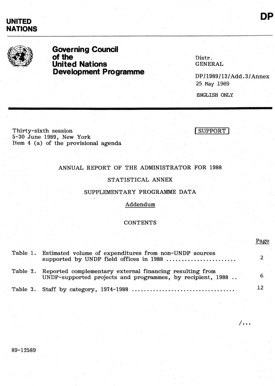 ADMINISTRATOR FOR 1988 STATISTICAL ANNEX SUPPLEMENTARY PROGRAMME DATA Addendum CONTENTS Table 1. Table 2. Table 3.