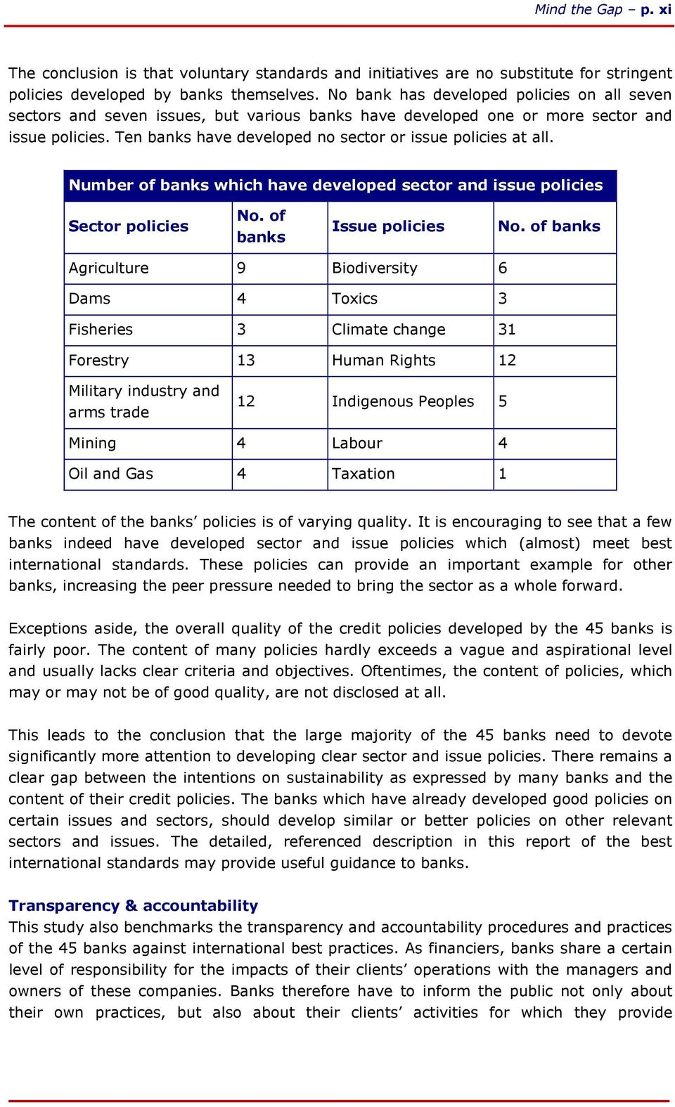 Ten banks have developed no sector or issue policies at all. Number of banks which have developed sector and issue policies Sector policies No. of banks Issue policies No.