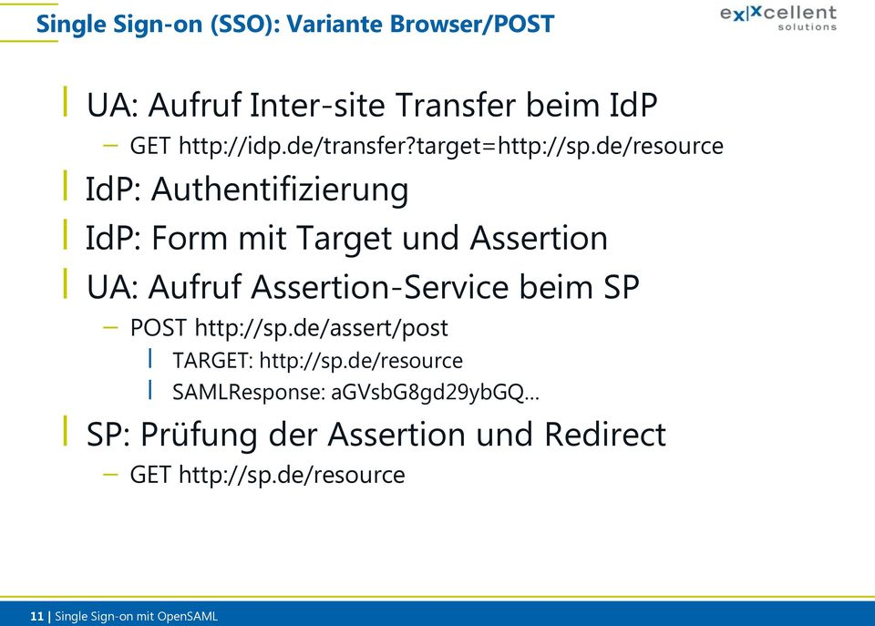 de/resource l : Authentifizierung l : Form mit Target und Assertion l : Aufruf Assertion-Service beim