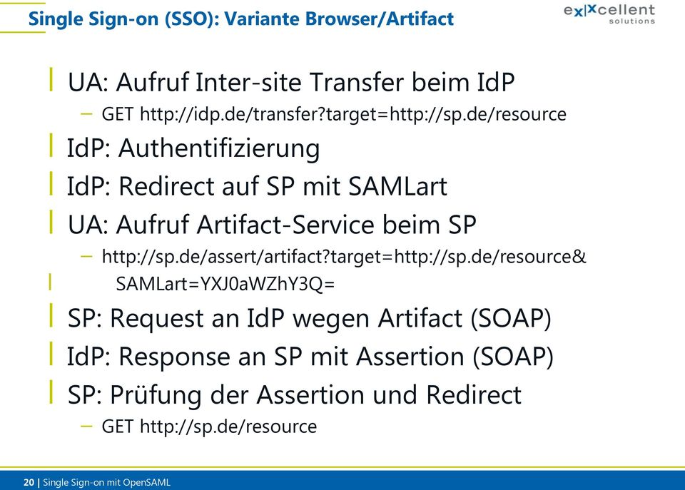 de/resource l : Authentifizierung l : Redirect auf mit SAMLart l : Aufruf Artifact-Service beim l http://sp.