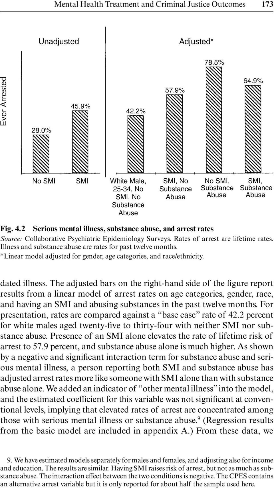 The adjusted bars on the right- hand side of the figure report results from a linear model of arrest rates on age categories, gender, race, and having an SMI and abusing substances in the past twelve