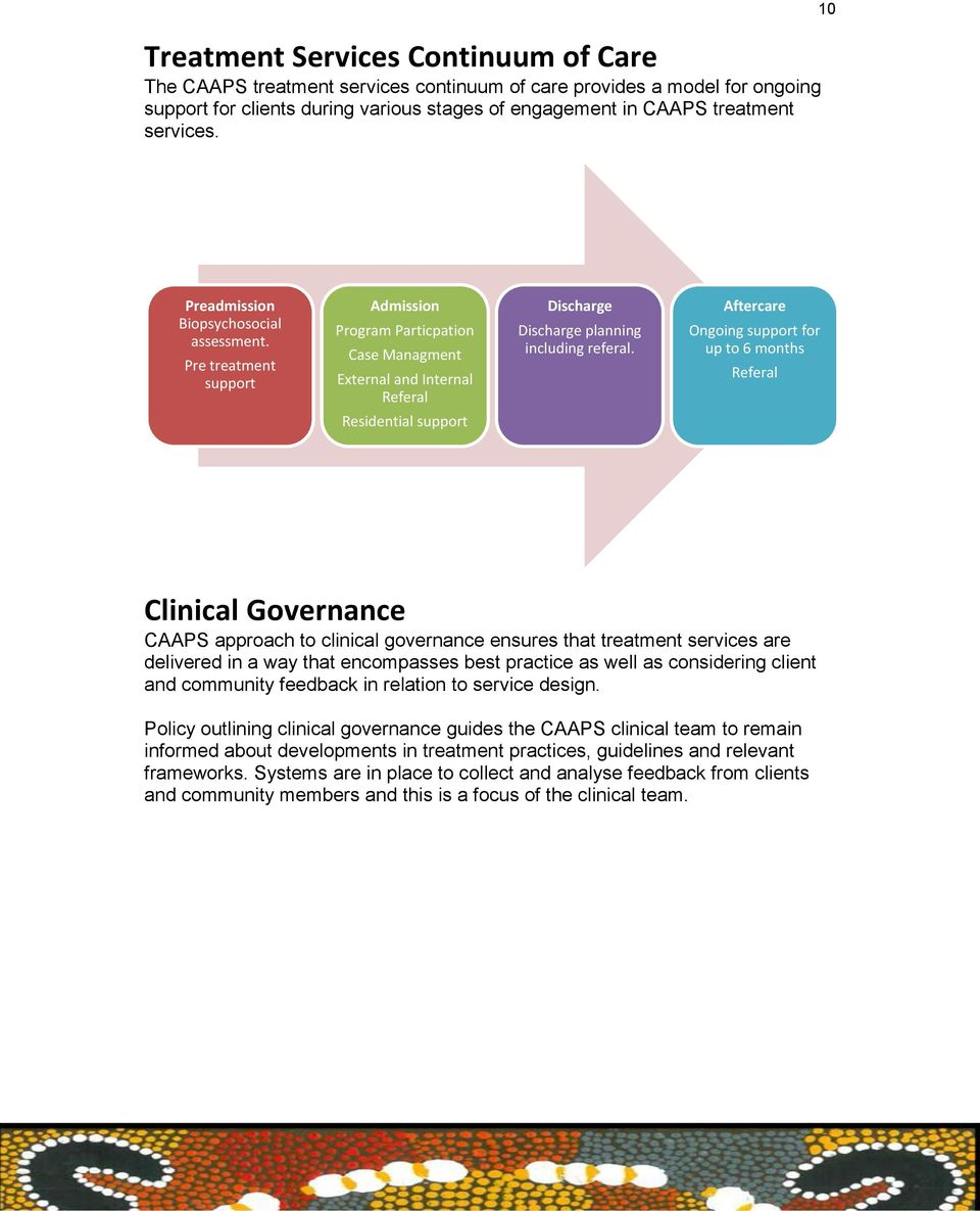 Aftercare Ongoing support for up to 6 months Referal Residential support Clinical Governance CAAPS approach to clinical governance ensures that treatment services are delivered in a way that