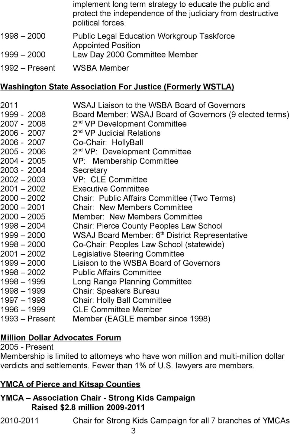 WSAJ Liaison to the WSBA Board of Governors 1999-2008 Board Member: WSAJ Board of Governors (9 elected terms) 2007-2008 2 nd VP Development Committee 2006-2007 2 nd VP Judicial Relations 2006-2007