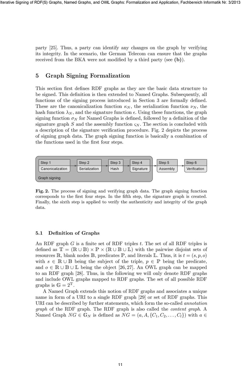 5 Graph Signing Formalization This section first defines RDF graphs as they are the basic data structure to be signed. This definition is then extended to Named Graphs.
