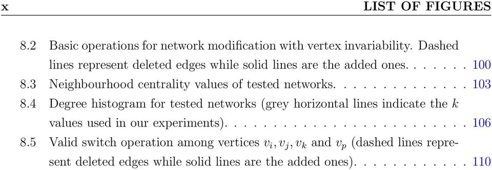 3 Neighbourhood centrality values of tested networks.............. 103 8.