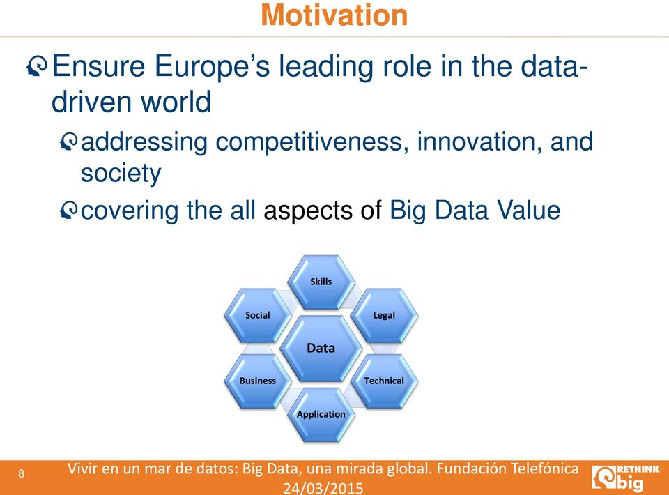 aspects of Big Data Value Skills Social Legal Data Business Technical