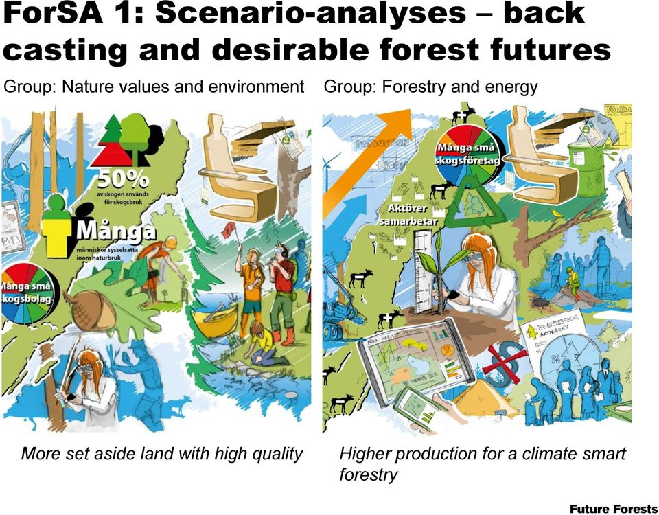 Group: Forestry and energy More set aside land with