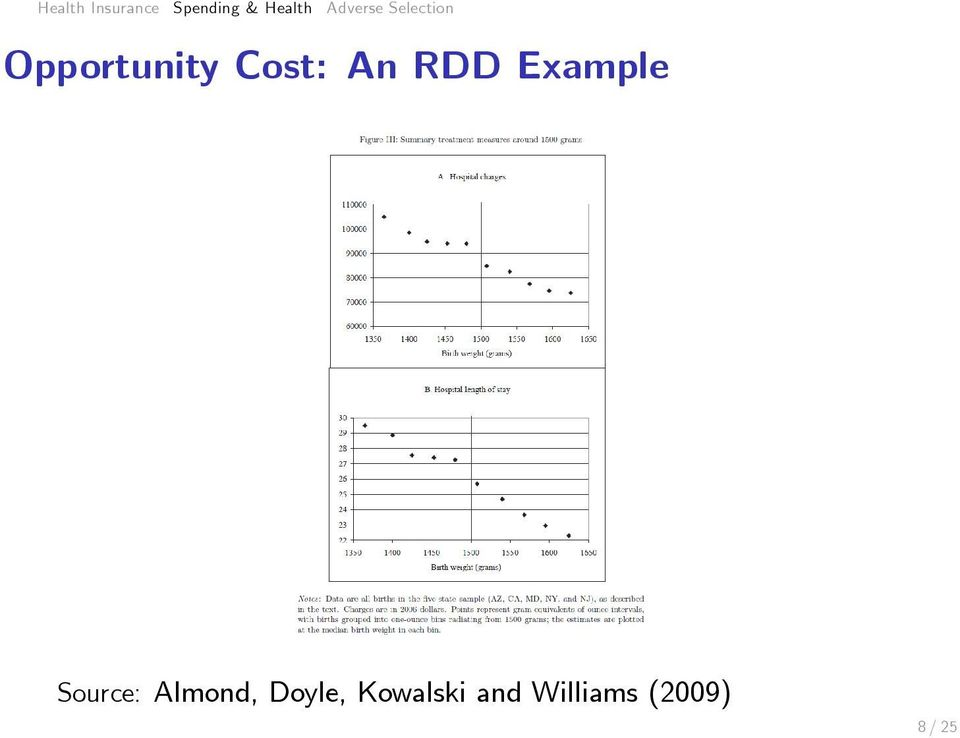 An RDD Example Source: Almond,