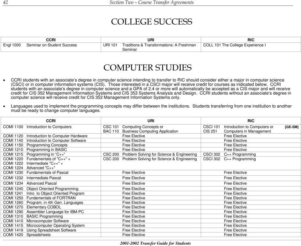 Those interested in a CSCI major will receive credit for courses as indicated below. students with an associate s degree in computer science and a GPA of 2.