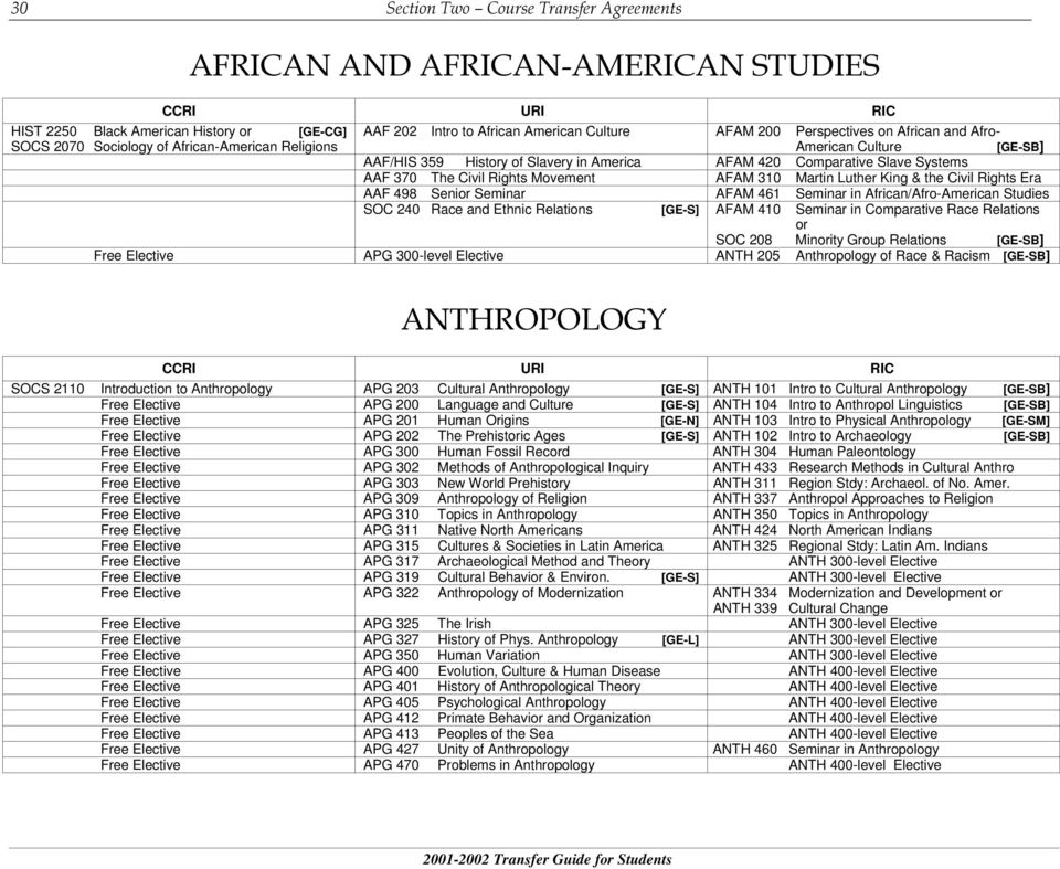 Martin Luther King & the Civil Rights Era AAF 498 Senior Seminar AFAM 461 Seminar in African/Afro-American Studies SOC 240 Race and Ethnic Relations [GE-S] AFAM 410 Seminar in Comparative Race