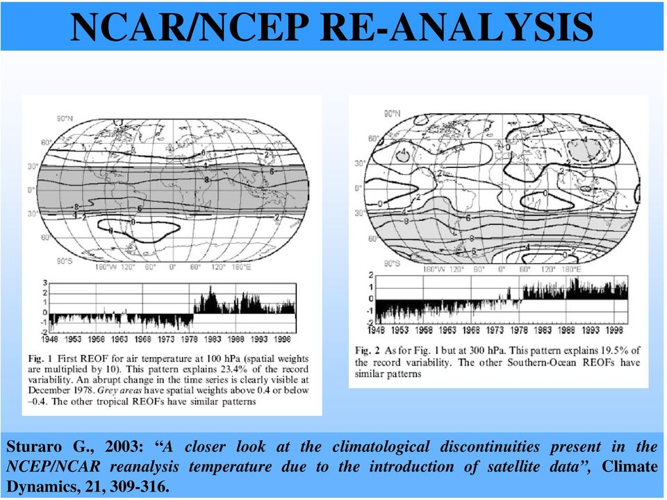 discontinuities present in the NCEP/NCAR reanalysis