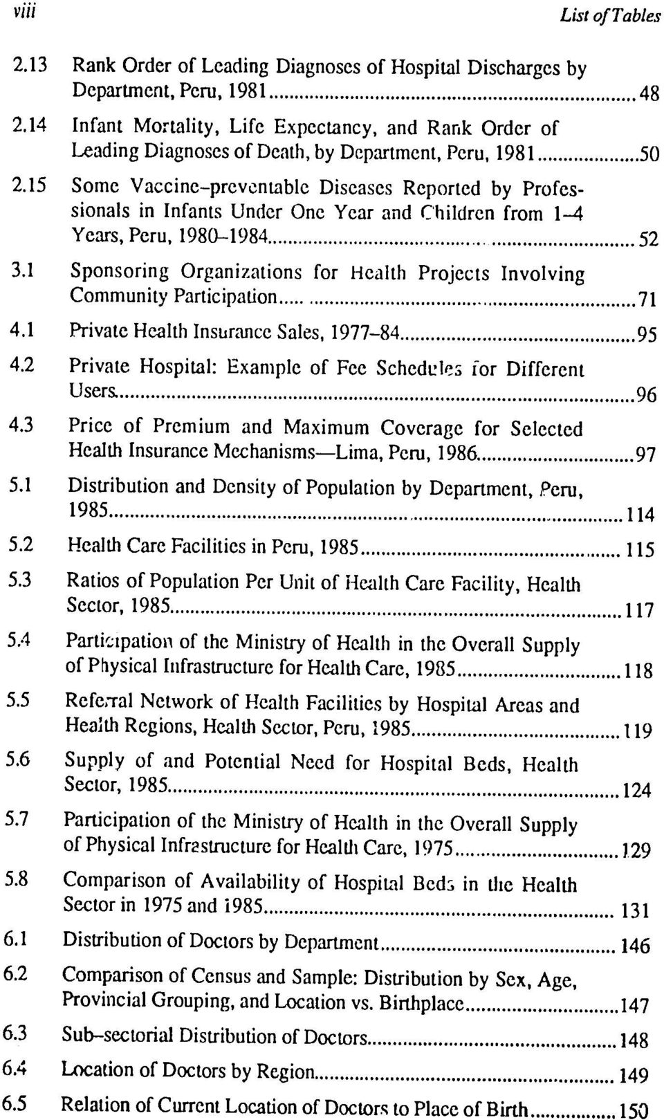 1 Sponsoring Organizations for Health Projects Involving Comm unity Participation... 4.1 Private Health Insurance Sales, 1977-84... 95 4.