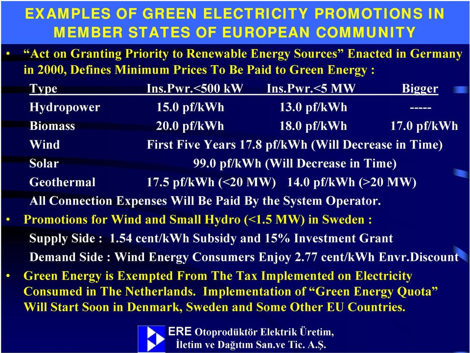 8 pf/kwh (Will Decrease in Time) Solar 99.0 pf/kwh (Will Decrease in Time) Geothermal 17.5 pf/kwh (<20 MW) 14.0 pf/kwh (>20 MW) All Connection Expenses Will Be Paid By the System Operator.