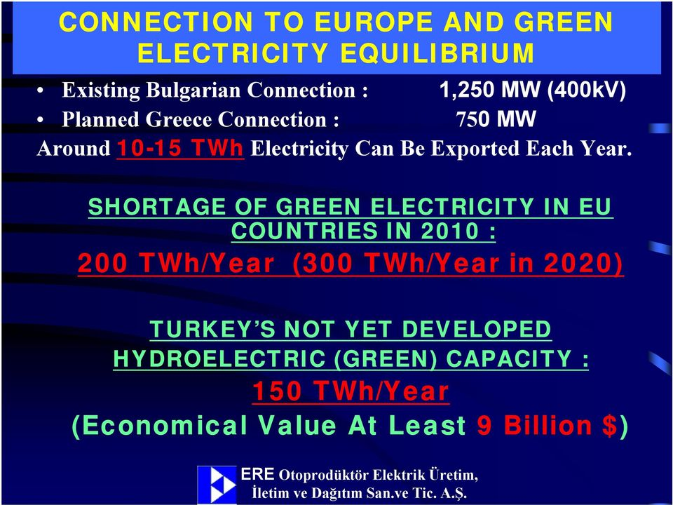SHORTAGE OF GREEN ELECTRICITY IN EU COUNTRIES IN 2010 : 200 TWh/Year (300 TWh/Year in 2020) TURKEY