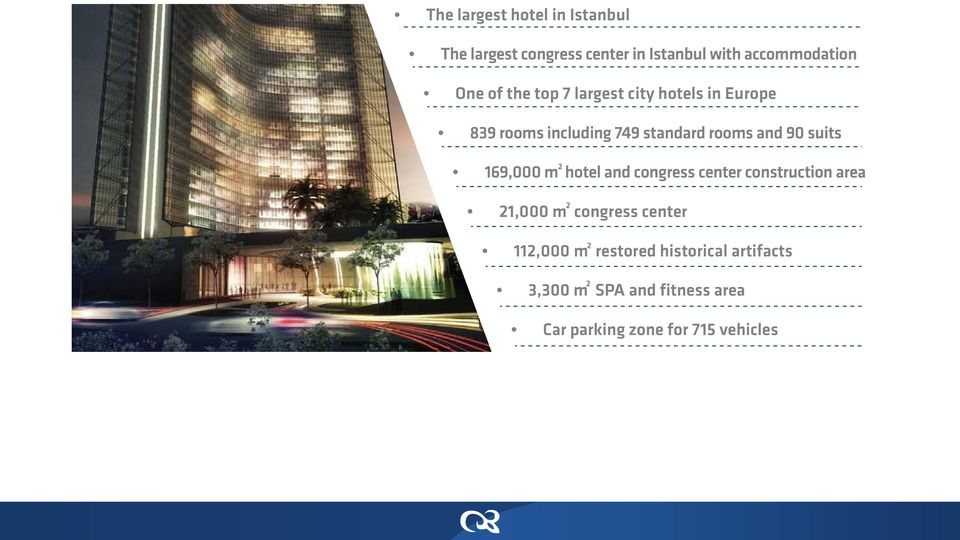 suits 169,000 m hotel and congress center construction area 21,000 m congress center 112,000